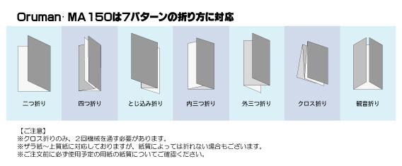 すべての折り紙 ドレスイン 紙折り機 : ドレスイン 自動紙折り機 MA150 ...